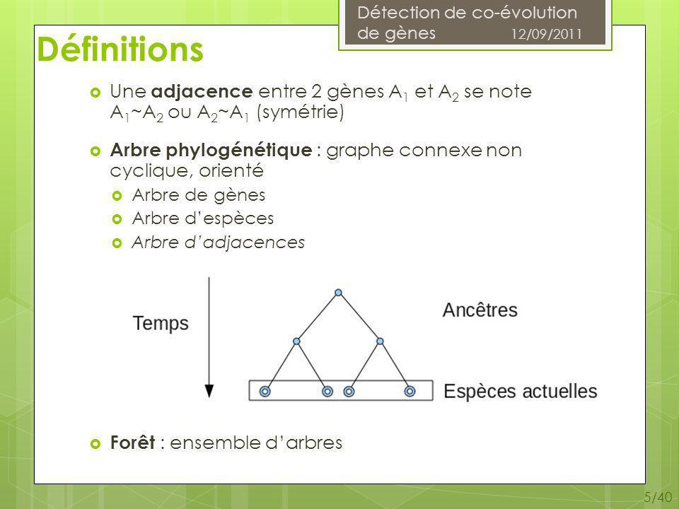 Détection de co-évolution de gènes 12/09/2011 6/40 Exemple 1 Spéciation Liste dadjacence L : A 1 ~A 2, B 1 ~B 2 et C 1 ~C 2 G 1 ~G 2 E 1 ~E 2 A 1 ~A 2 B 1 ~B 2 C 1 ~C 2 F 1 ~F 2 Création [Fitch]
