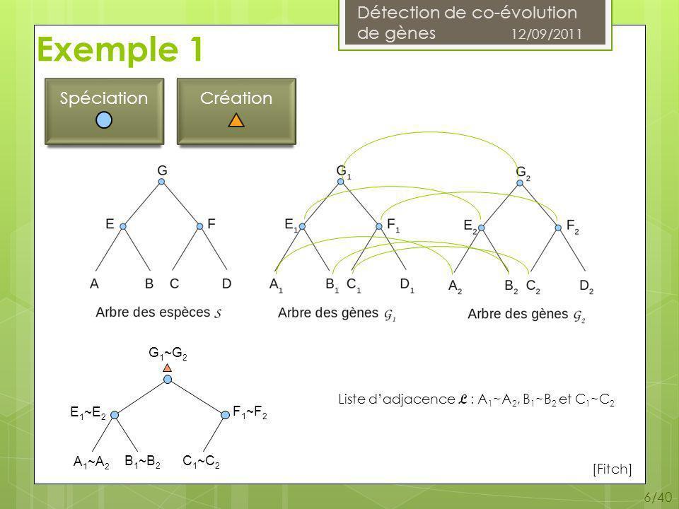 Détection de co-évolution de gènes 12/09/2011 37/40 Données réelles