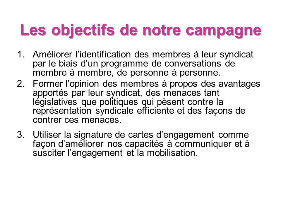 Les objectifs de notre campagne 1.Améliorer lidentification des membres à leur syndicat par le biais dun programme de conversations de membre à membre, de personne à personne.