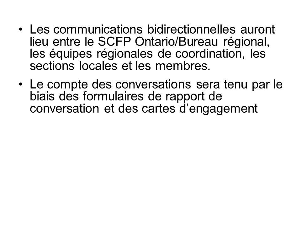 Les communications bidirectionnelles auront lieu entre le SCFP Ontario/Bureau régional, les équipes régionales de coordination, les sections locales et les membres.