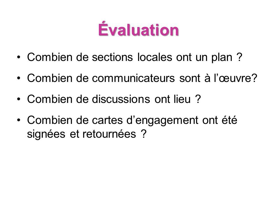 Évaluation Combien de sections locales ont un plan .