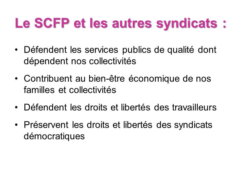 Le SCFP et les autres syndicats : Défendent les services publics de qualité dont dépendent nos collectivités Contribuent au bien-être économique de nos familles et collectivités Défendent les droits et libertés des travailleurs Préservent les droits et libertés des syndicats démocratiques