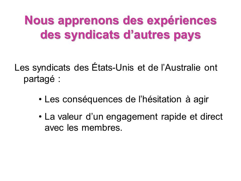 Nous apprenons des expériences des syndicats dautres pays Les syndicats des États-Unis et de lAustralie ont partagé : Les conséquences de lhésitation à agir La valeur dun engagement rapide et direct avec les membres.