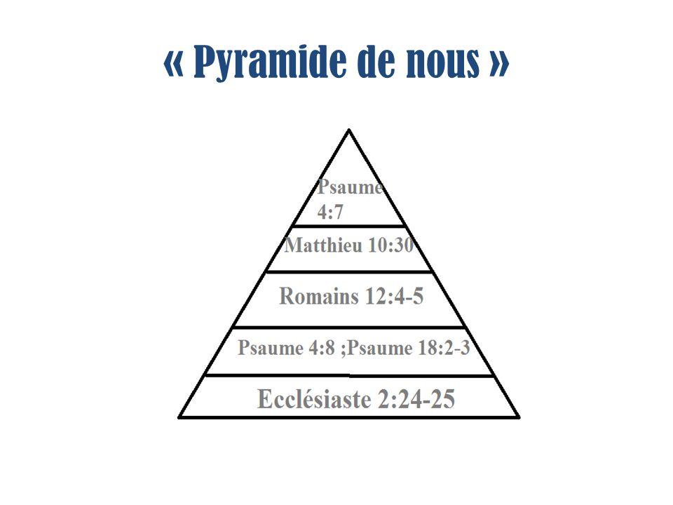« Pyramide de nous »