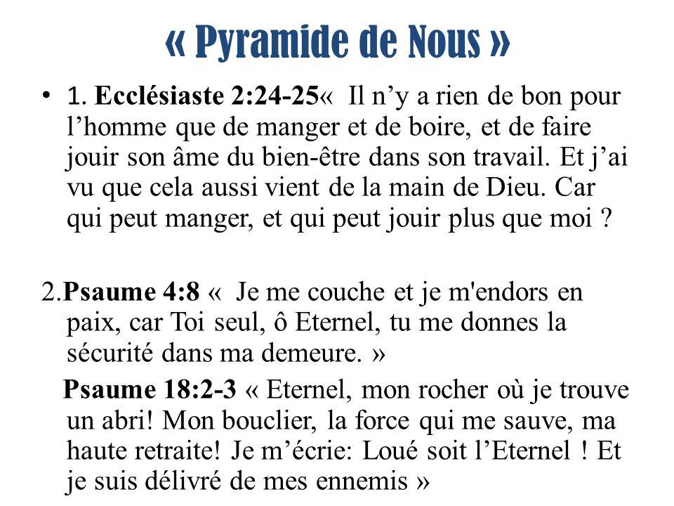 « Pyramide de Nous » 1.