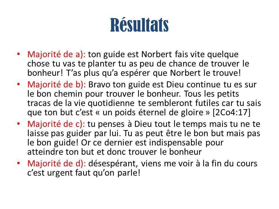 Résultats Majorité de a): ton guide est Norbert fais vite quelque chose tu vas te planter tu as peu de chance de trouver le bonheur.
