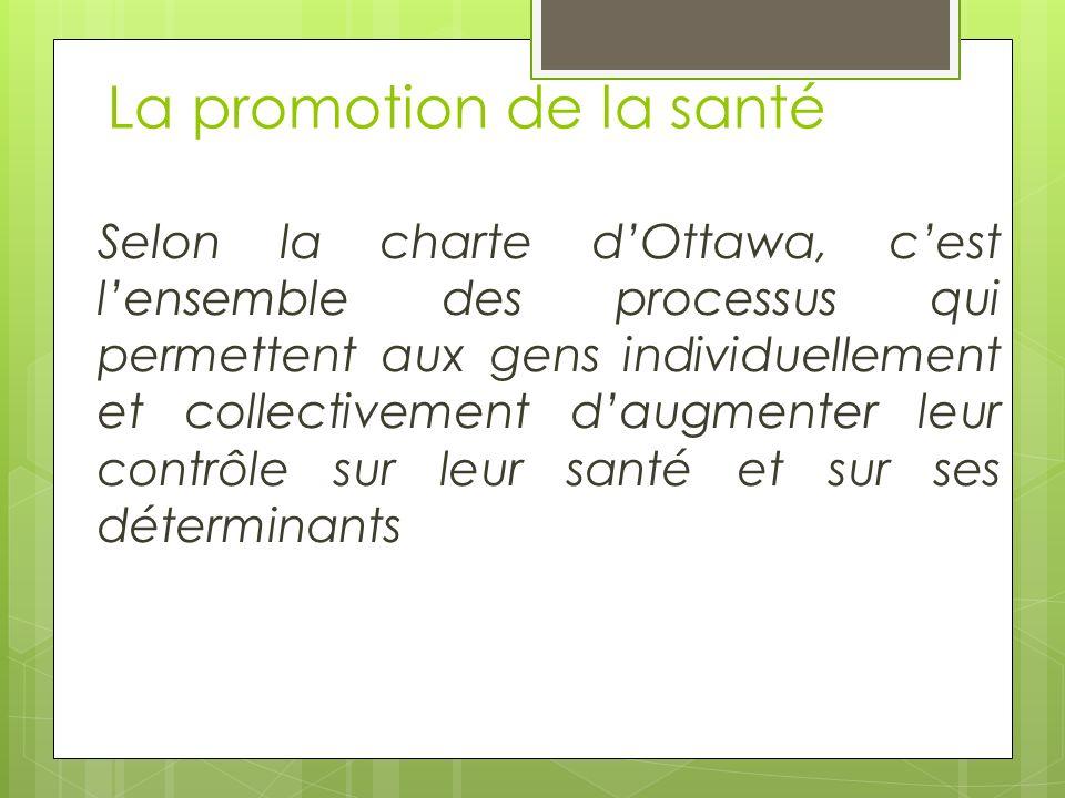 La promotion de la santé Selon la charte dOttawa, cest lensemble des processus qui permettent aux gens individuellement et collectivement daugmenter l