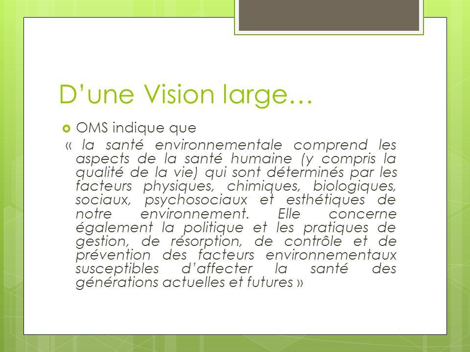 Dune Vision large… OMS indique que « la santé environnementale comprend les aspects de la santé humaine (y compris la qualité de la vie) qui sont déte