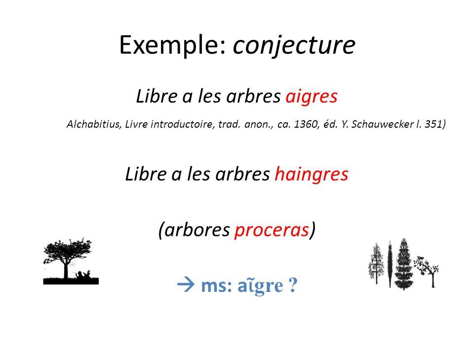 Exemple: conjecture Libre a les arbres aigres Alchabitius, Livre introductoire, trad. anon., ca. 1360, éd. Y. Schauwecker l. 351) Libre a les arbres h
