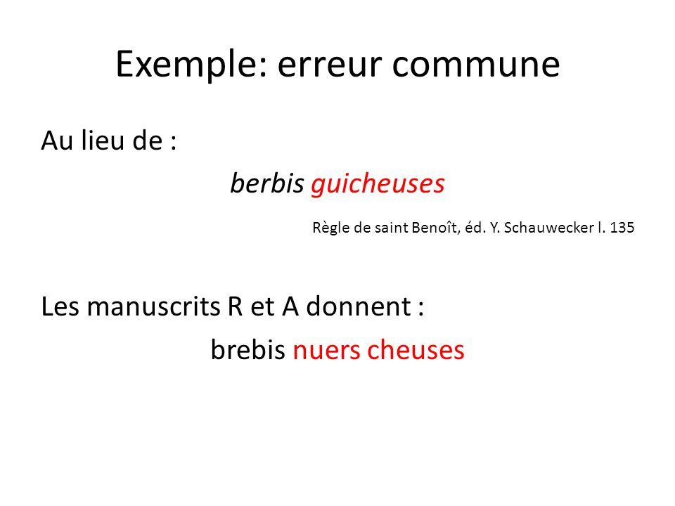 Exemple: erreur commune Au lieu de : berbis guicheuses Règle de saint Benoît, éd. Y. Schauwecker l. 135 Les manuscrits R et A donnent : brebis nuers c