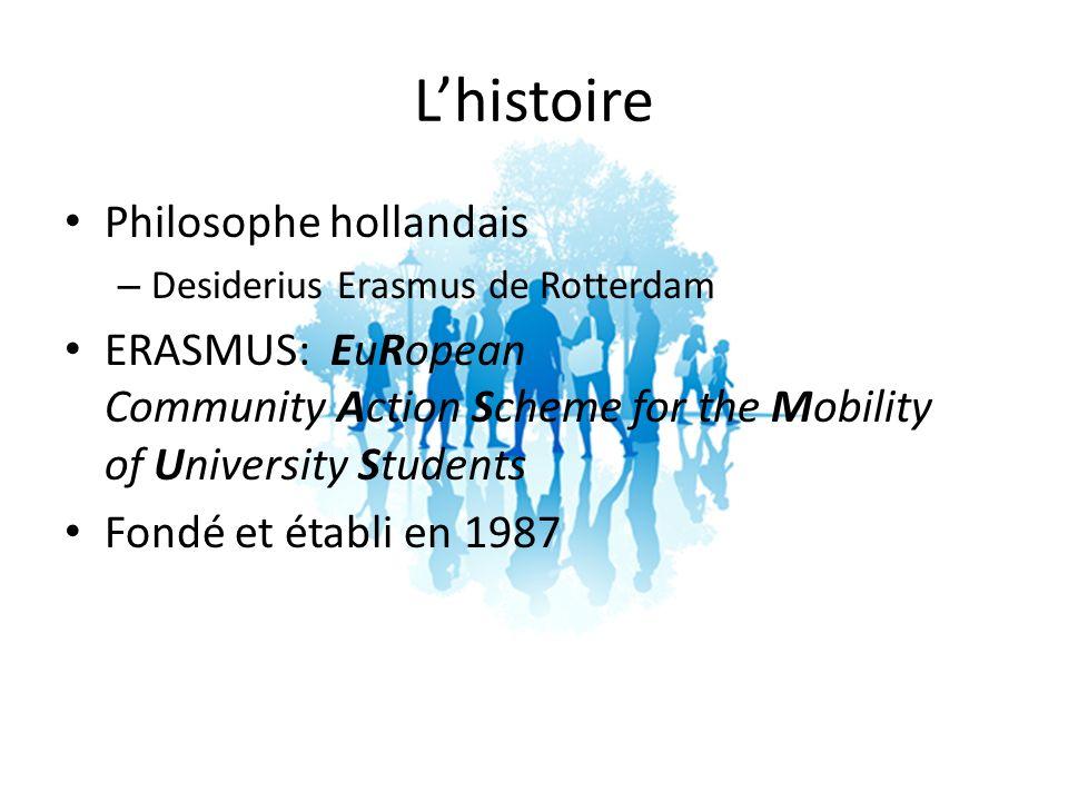 Lhistoire Philosophe hollandais – Desiderius Erasmus de Rotterdam ERASMUS: EuRopean Community Action Scheme for the Mobility of University Students Fondé et établi en 1987