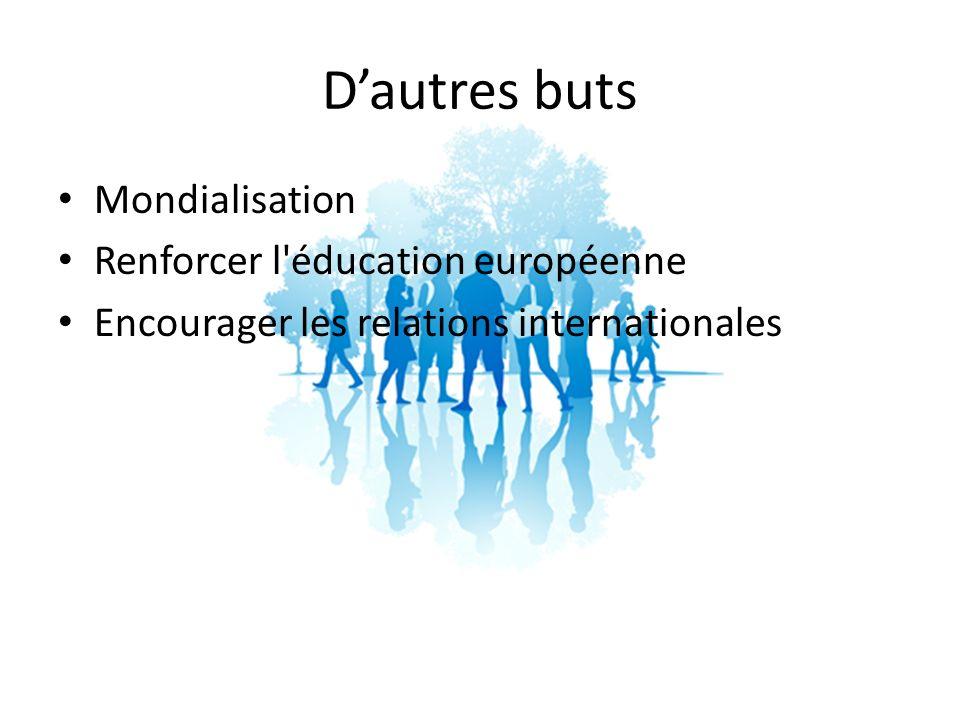 Dautres buts Mondialisation Renforcer l éducation européenne Encourager les relations internationales