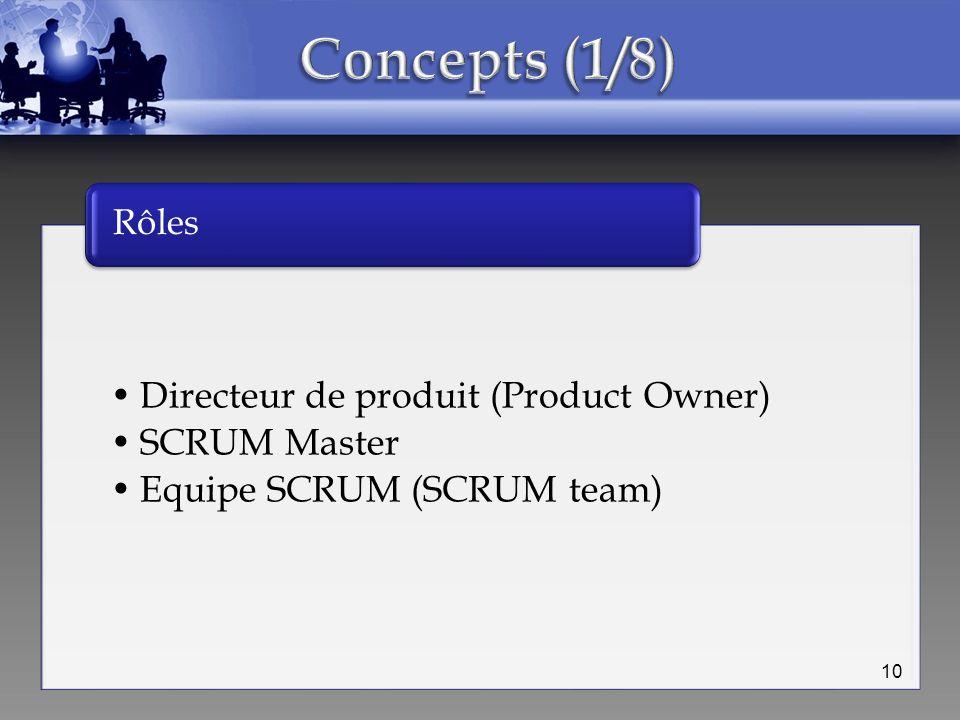 Directeur de produit (Product Owner) SCRUM Master Equipe SCRUM (SCRUM team) Directeur de produit (Product Owner) SCRUM Master Equipe SCRUM (SCRUM team