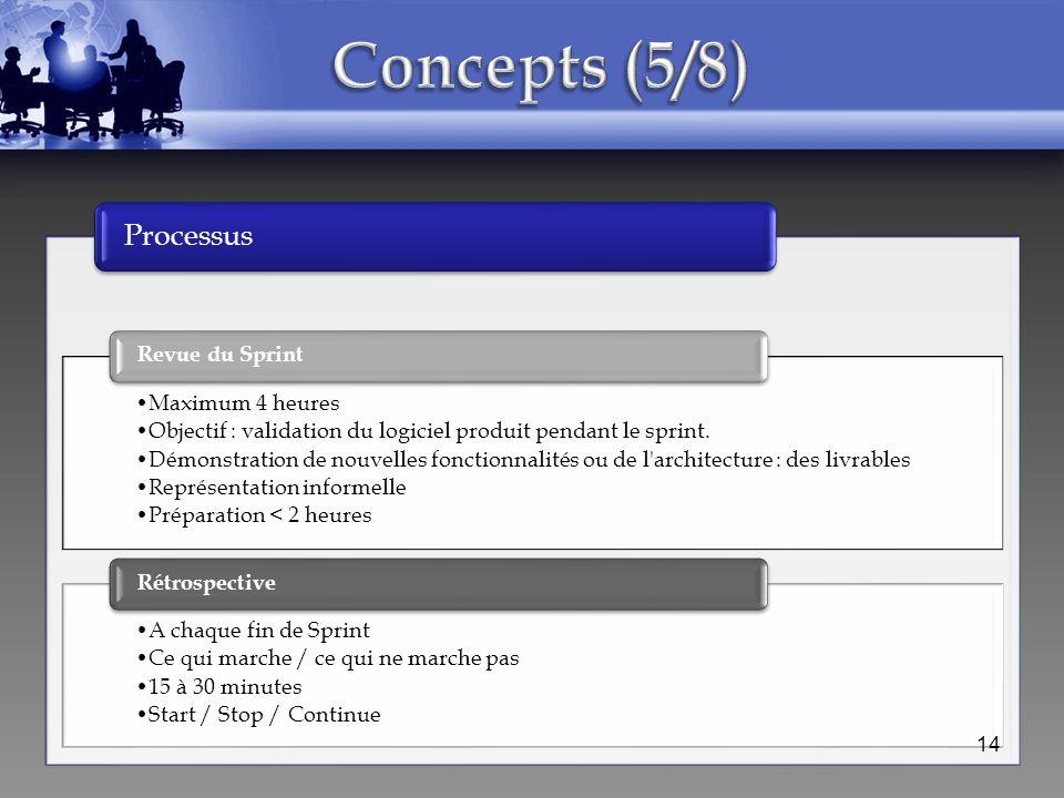 Processus Maximum 4 heures Objectif : validation du logiciel produit pendant le sprint. Démonstration de nouvelles fonctionnalités ou de l'architectur