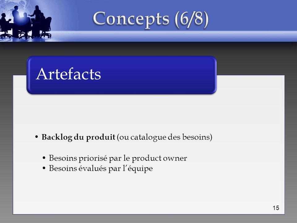 Backlog du produit (ou catalogue des besoins) Besoins priorisé par le product owner Besoins évalués par léquipe Backlog du produit (ou catalogue des b