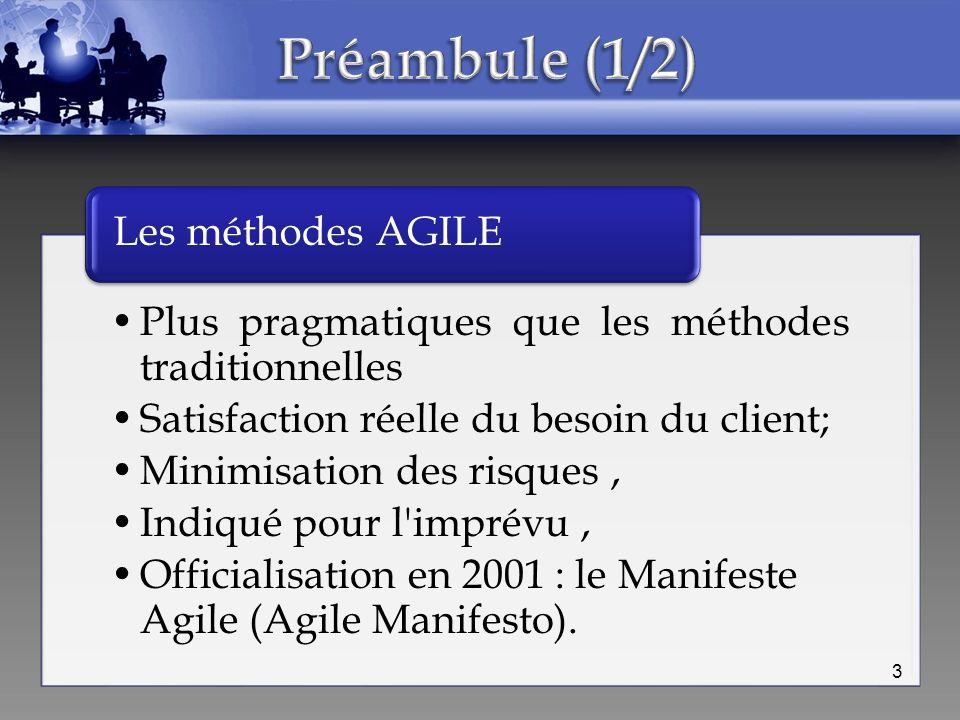 Processus Maximum 4 heures Objectif : validation du logiciel produit pendant le sprint.