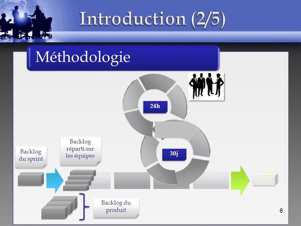 Méthodologie Backlog du produit Backlog du sprint Backlog réparti sur les équipes 24h 30j 6