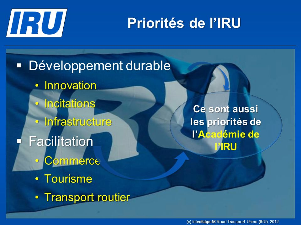 Priorités de lIRU (c) International Road Transport Union (IRU) 2012 Développement durable InnovationInnovation IncitationsIncitations InfrastructureInfrastructure Facilitation Facilitation CommerceCommerce TourismeTourisme Transport routierTransport routier Ce sont aussi les priorités de l Ce sont aussi les priorités de lAcadémie de lIRU Page 13