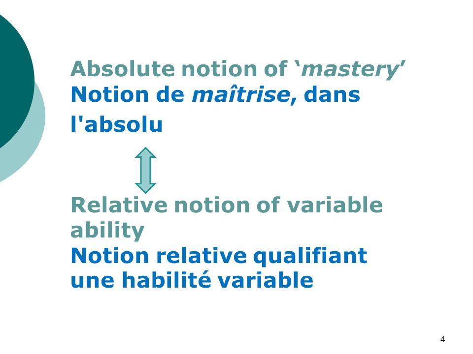 Lingualism: Capability for languaging Linguisme : Capacité à mettre en langage 15