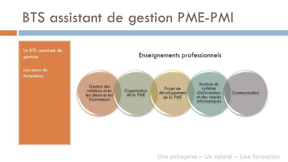 BTS assistant de gestion PME-PMI Le BTS assistant de gestion Les axes de formation Gestion des relations avec les clients et les fournisseurs Organisa