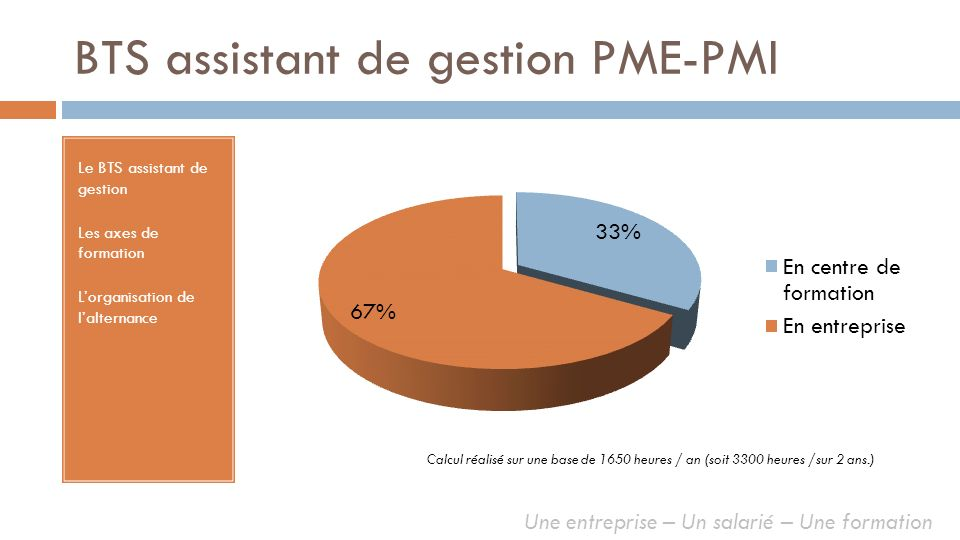 BTS assistant de gestion PME-PMI Le BTS assistant de gestion Les axes de formation Lorganisation de lalternance Le contrat de professionnalisation Pour qui .