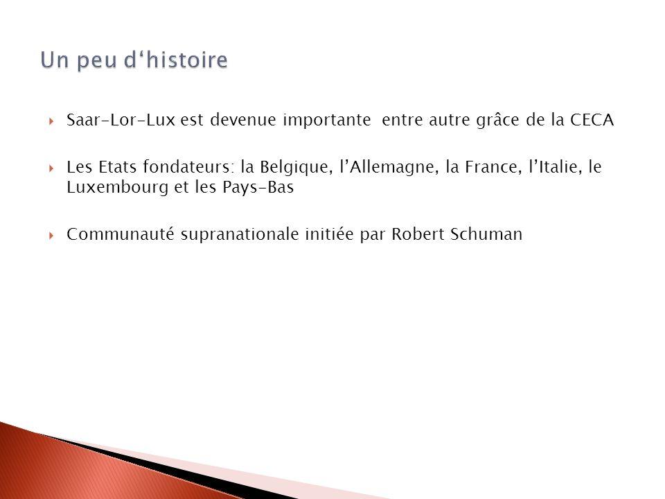 Saar-Lor-Lux est devenue importante entre autre grâce de la CECA Les Etats fondateurs: la Belgique, lAllemagne, la France, lItalie, le Luxembourg et l
