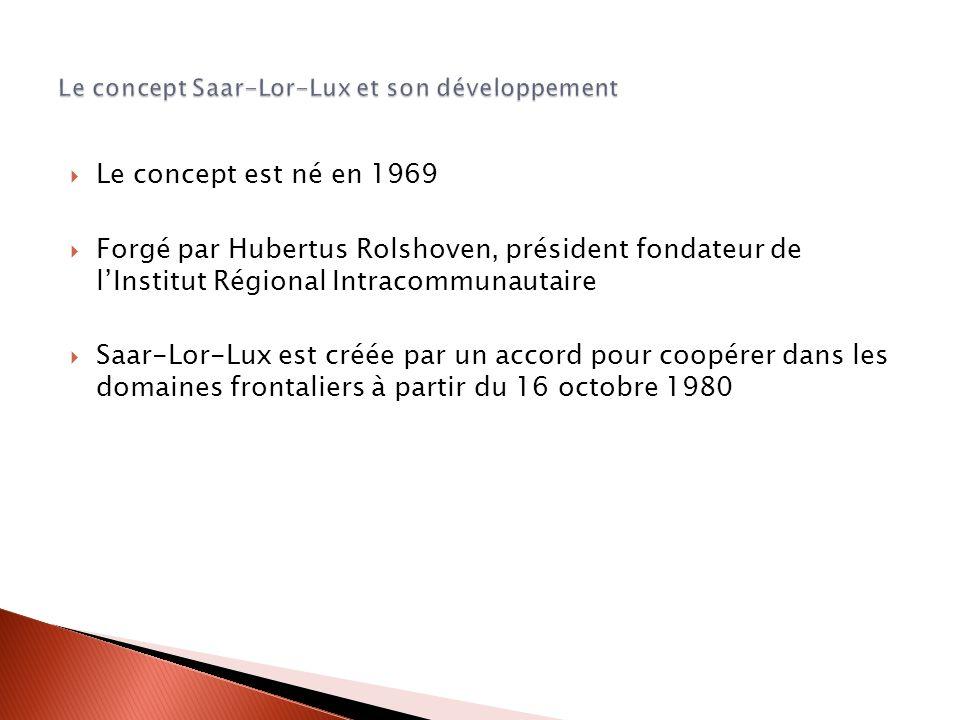 Le concept est né en 1969 Forgé par Hubertus Rolshoven, président fondateur de lInstitut Régional Intracommunautaire Saar-Lor-Lux est créée par un acc