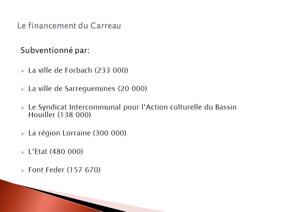 Subventionné par: La ville de Forbach (233 000) La ville de Sarreguemines (20 000) Le Syndicat Intercommunal pour lAction culturelle du Bassin Houille