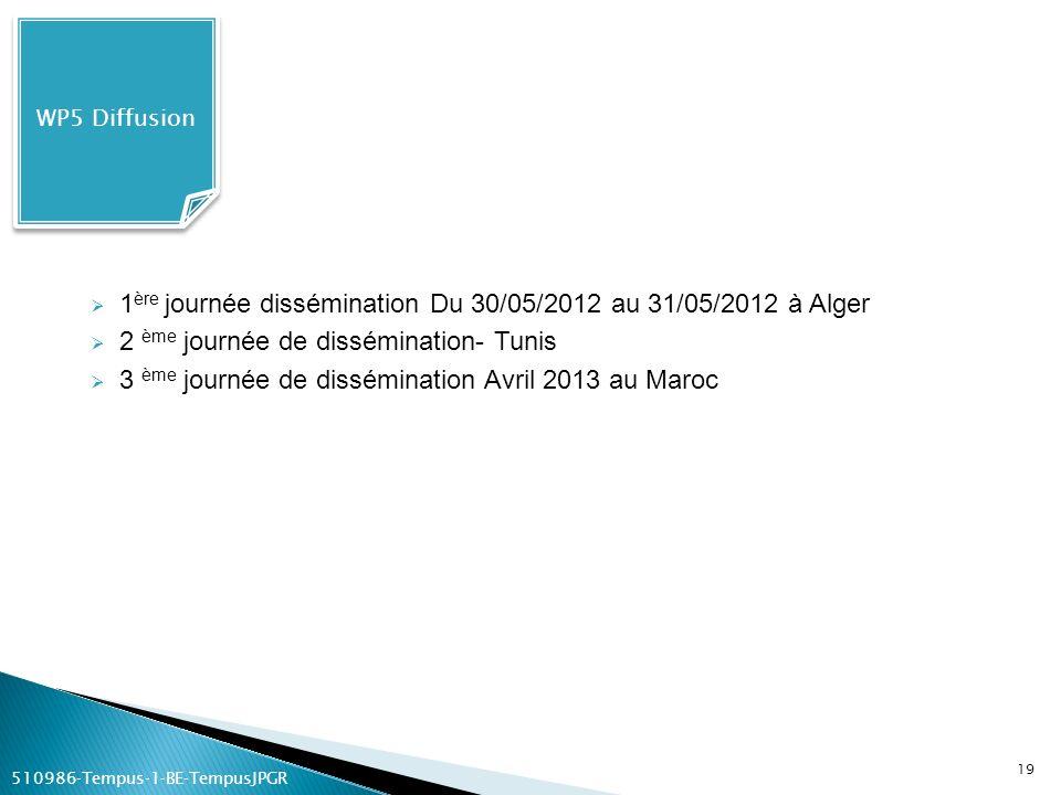 WP5 Diffusion 19 1 ère journée dissémination Du 30/05/2012 au 31/05/2012 à Alger 2 ème journée de dissémination- Tunis 3 ème journée de dissémination