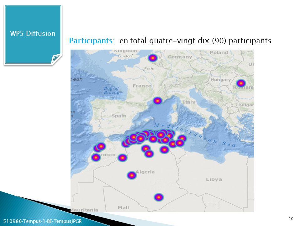 WP5 Diffusion 20 Participants: en total quatre-vingt dix (90) participants 510986Tempus1BETempusJPGR