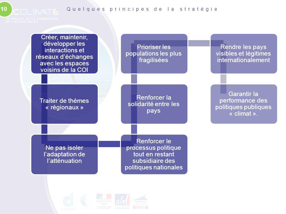 Quelques principes de la stratégie 10