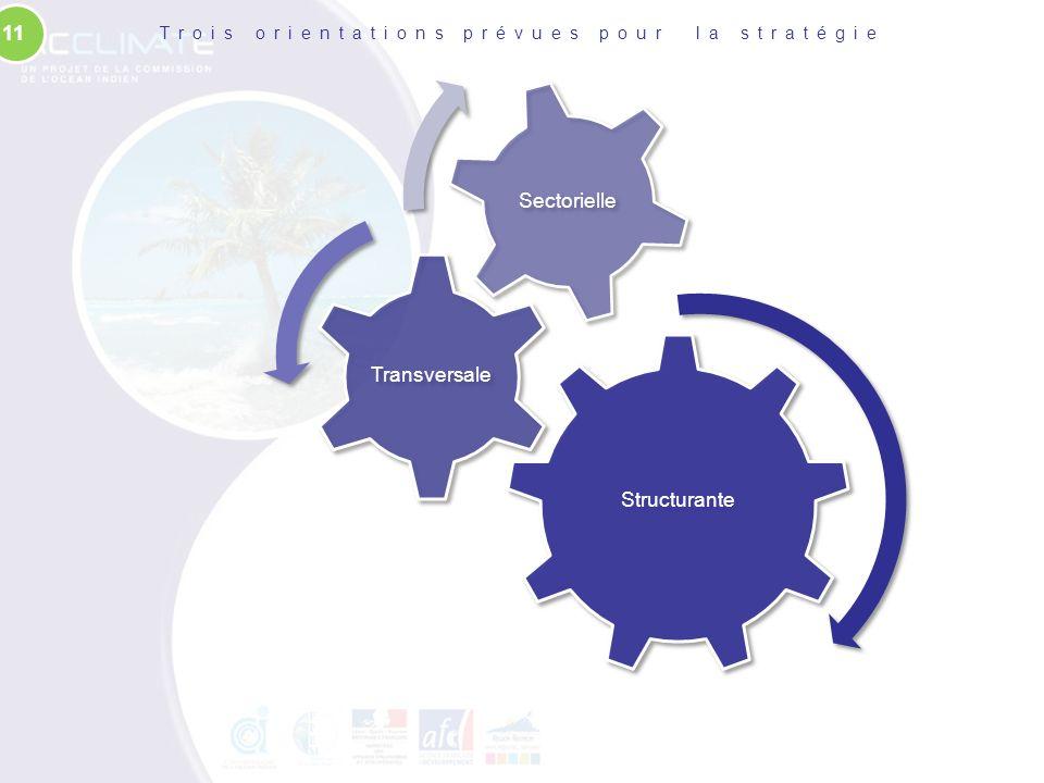 Trois orientations prévues pour la stratégie11 11