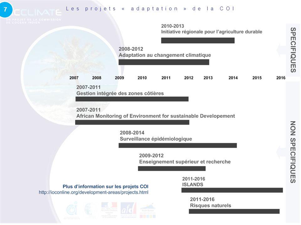 Les projets « adaptation » de la COI 7