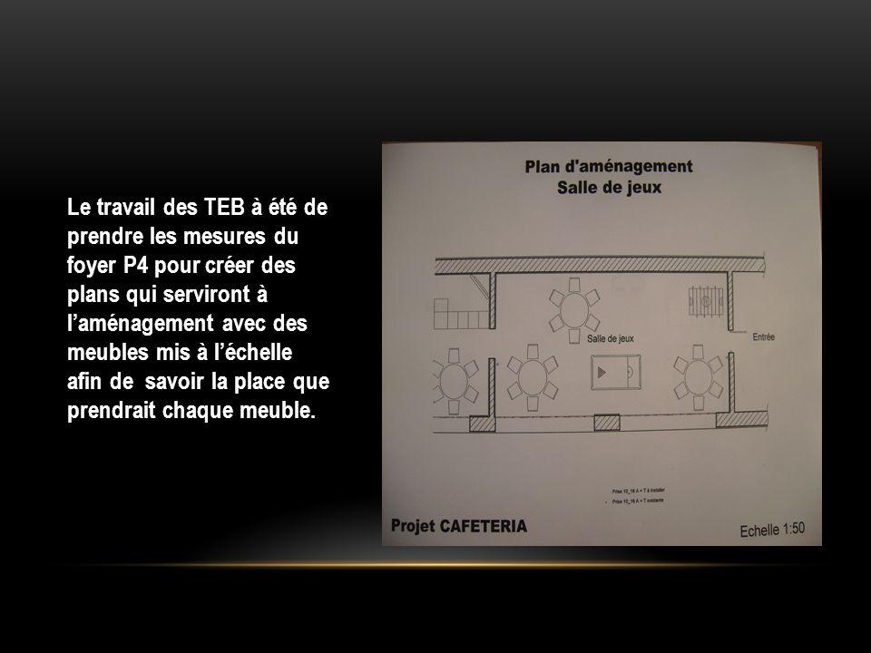 Le travail des TEB à été de prendre les mesures du foyer P4 pour créer des plans qui serviront à laménagement avec des meubles mis à léchelle afin de savoir la place que prendrait chaque meuble.