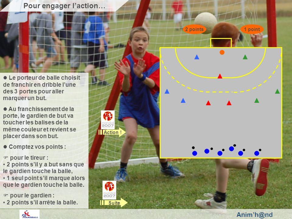 Animh@nd Suite Pour engager laction… Le porteur de balle choisit de franchir en dribble lune des 3 portes pour aller marquer un but.