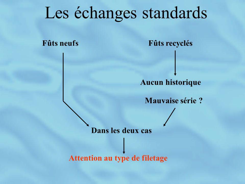 Les échanges standards Fûts neufsFûts recyclés Aucun historique Mauvaise série .
