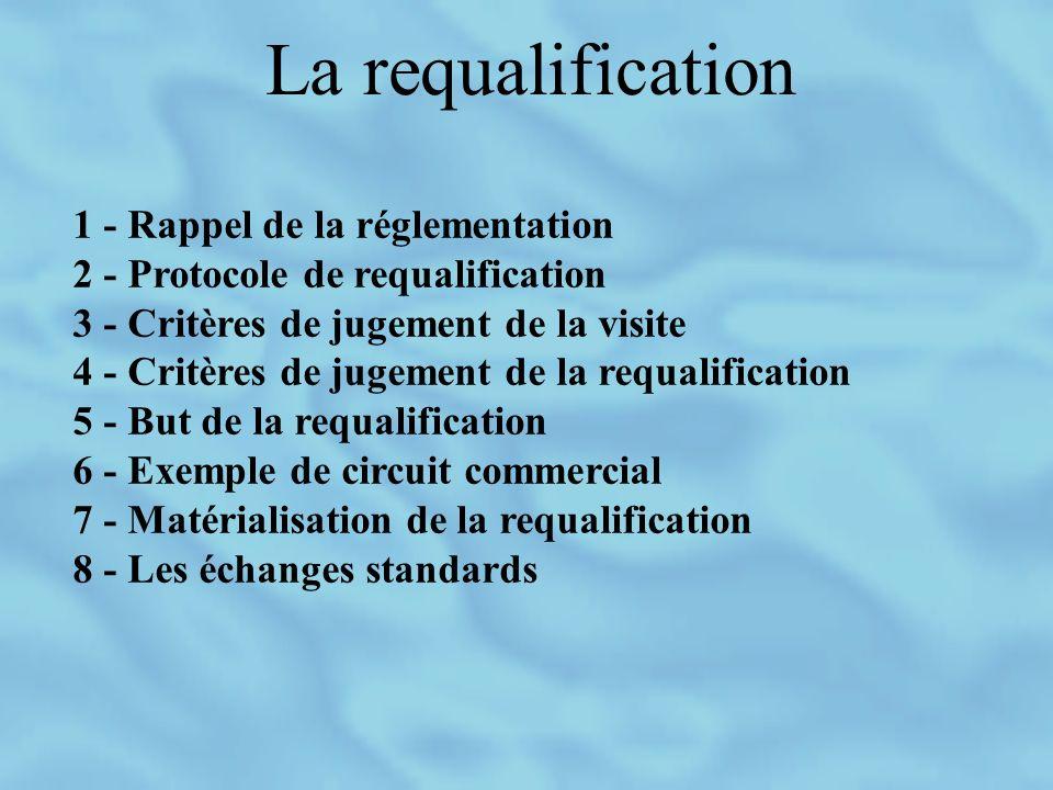 La requalification 1 - Rappel de la réglementation 2 - Protocole de requalification 3 - Critères de jugement de la visite 4 - Critères de jugement de la requalification 5 - But de la requalification 6 - Exemple de circuit commercial 7 - Matérialisation de la requalification 8 - Les échanges standards