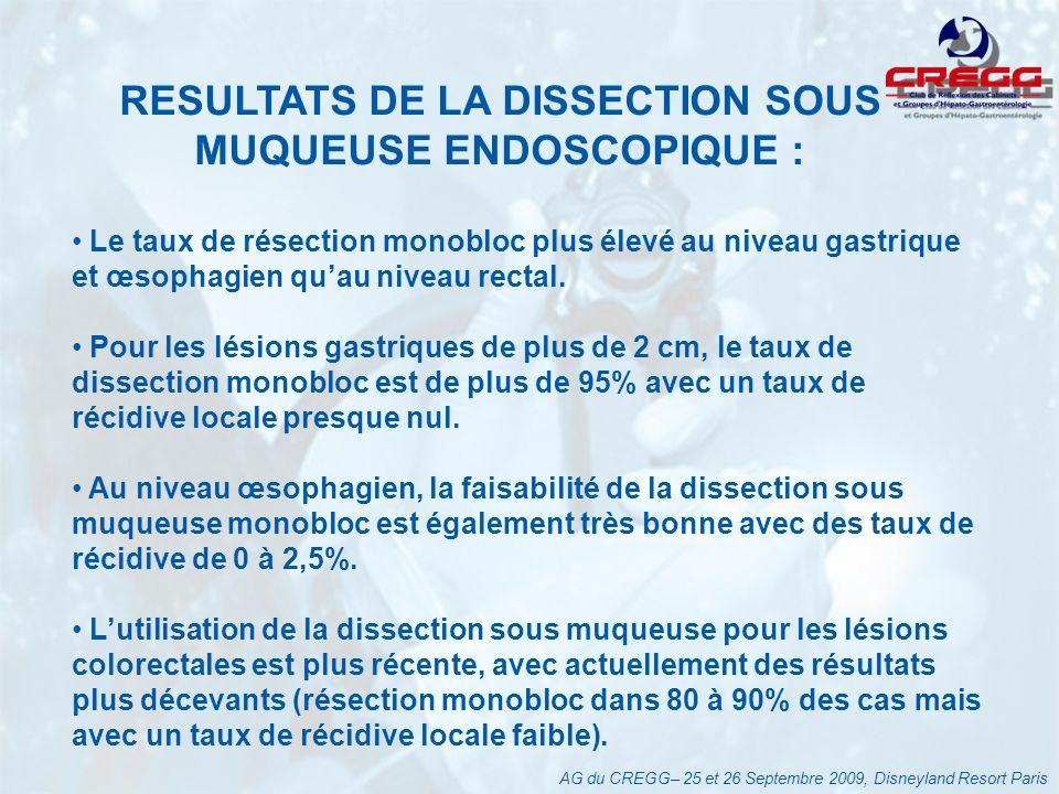 RESULTATS DE LA DISSECTION SOUS MUQUEUSE ENDOSCOPIQUE : Le taux de résection monobloc plus élevé au niveau gastrique et œsophagien quau niveau rectal.