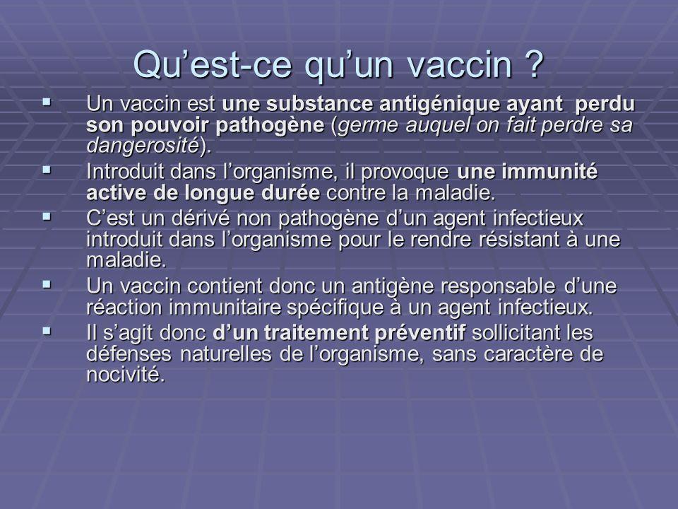 Quest-ce quun vaccin ? Un vaccin est une substance antigénique ayant perdu son pouvoir pathogène (germe auquel on fait perdre sa dangerosité). Un vacc