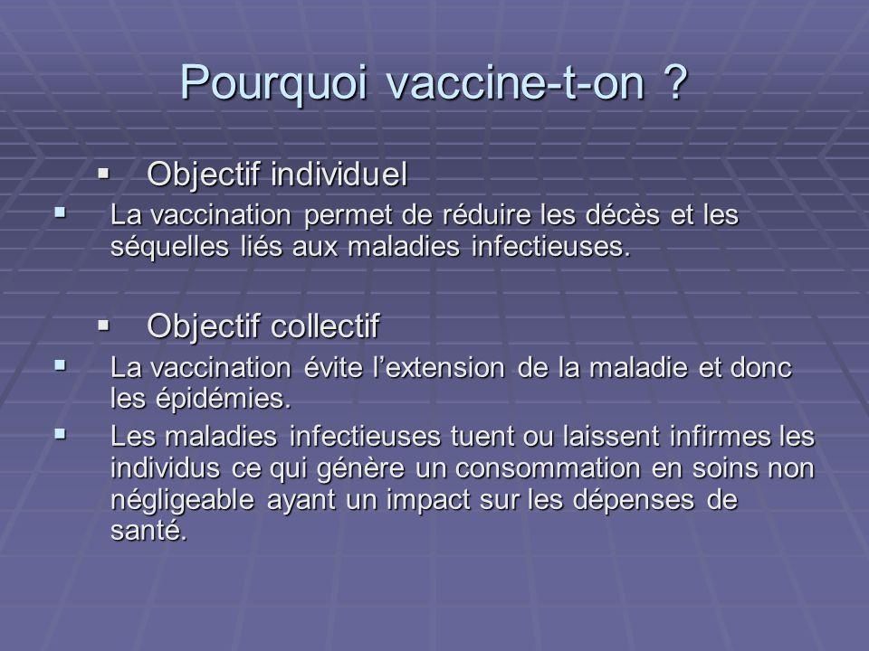 Pourquoi vaccine-t-on ? Objectif individuel Objectif individuel La vaccination permet de réduire les décès et les séquelles liés aux maladies infectie