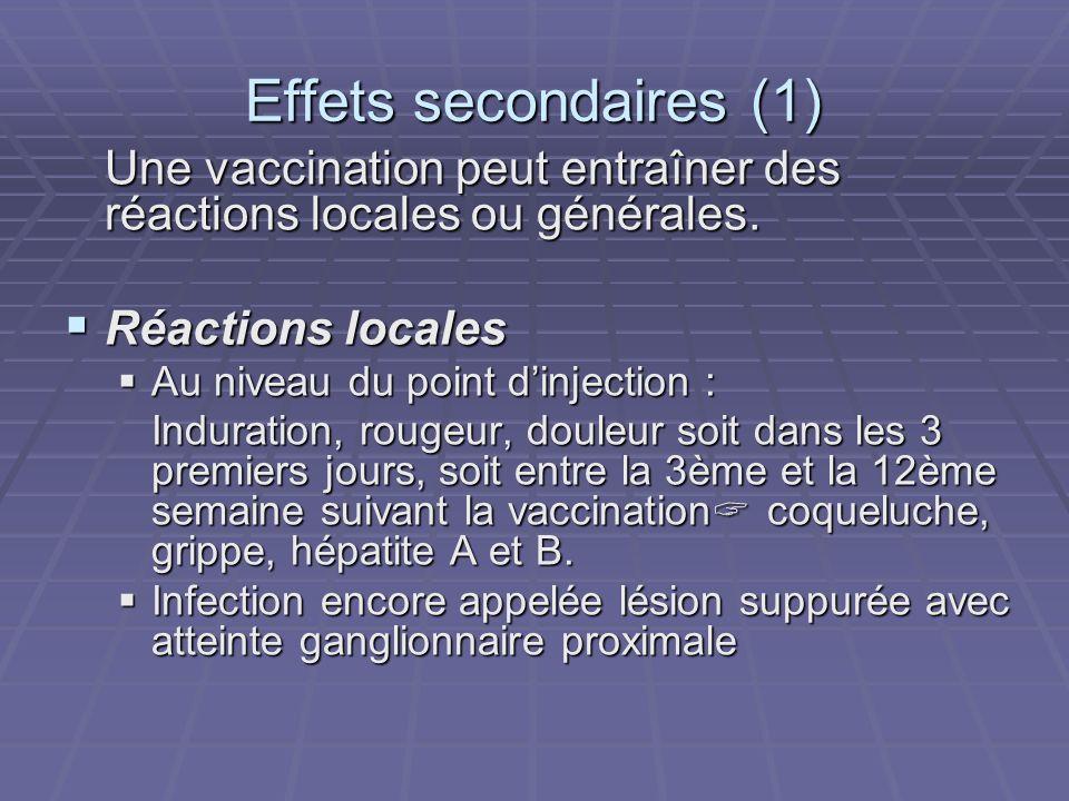 Effets secondaires (1) Une vaccination peut entraîner des réactions locales ou générales. Réactions locales Réactions locales Au niveau du point dinje