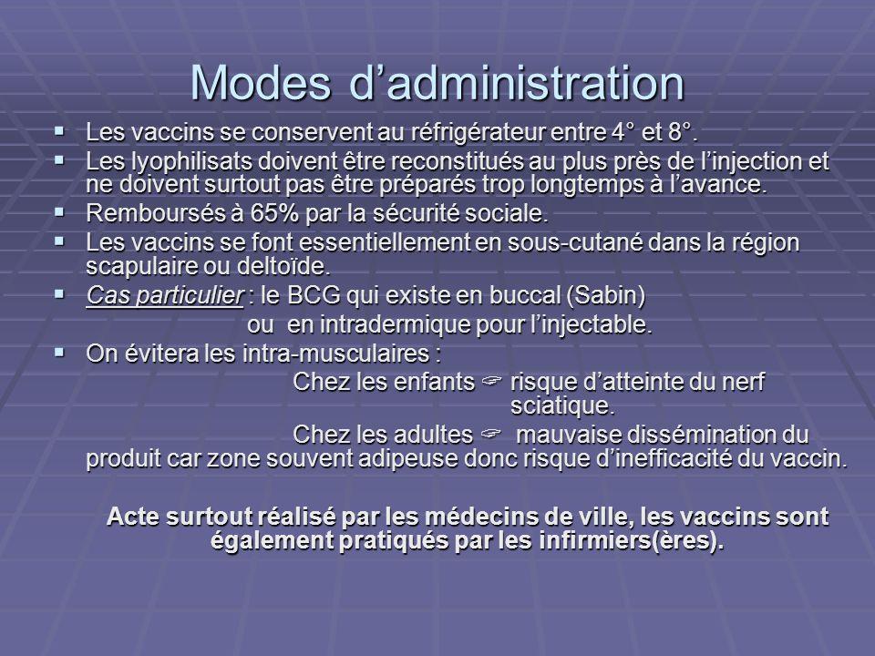 Modes dadministration Les vaccins se conservent au réfrigérateur entre 4° et 8°. Les vaccins se conservent au réfrigérateur entre 4° et 8°. Les lyophi