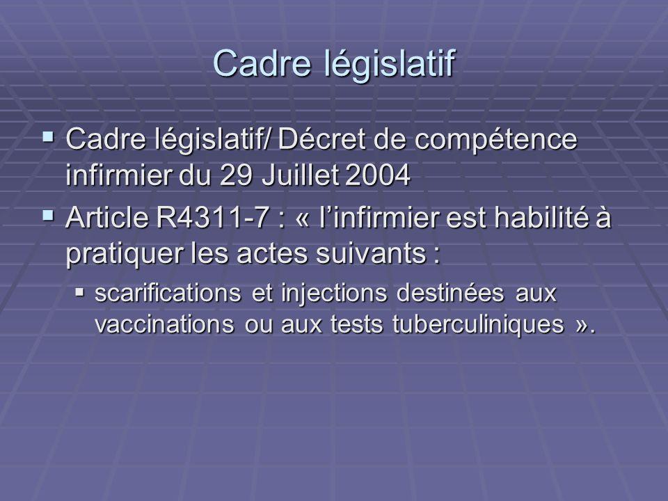 Cadre législatif Cadre législatif/ Décret de compétence infirmier du 29 Juillet 2004 Cadre législatif/ Décret de compétence infirmier du 29 Juillet 20