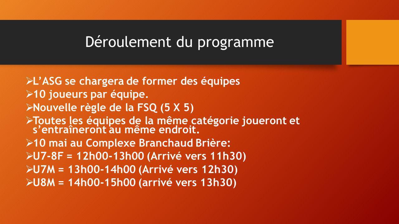 Déroulement du programme LASG se chargera de former des équipes 10 joueurs par équipe. Nouvelle règle de la FSQ (5 X 5) Toutes les équipes de la même