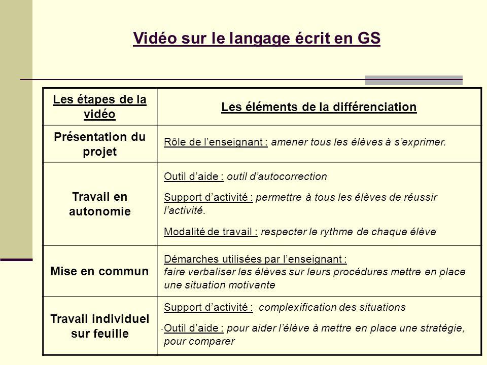 Les étapes de la vidéo Les éléments de la différenciation Présentation du projet Travail en autonomie Mise en commun Travail individuel sur feuille. V