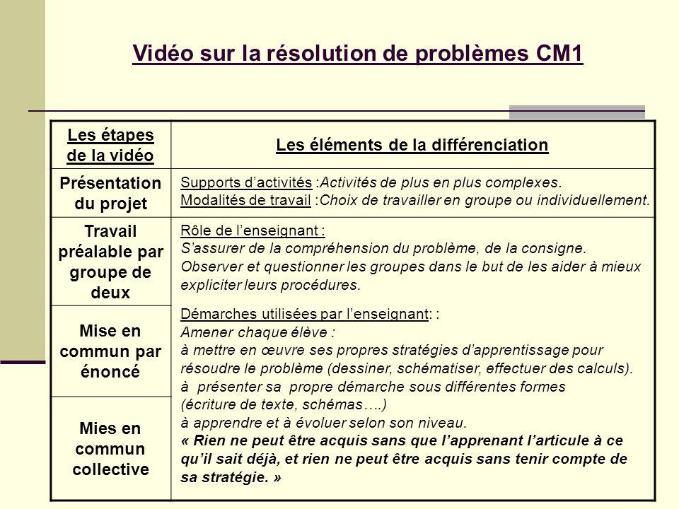 Les étapes de la vidéo Les éléments de la différenciation Présentation du projet Travail préalable par groupe de deux Mise en commun par énoncé Mies e