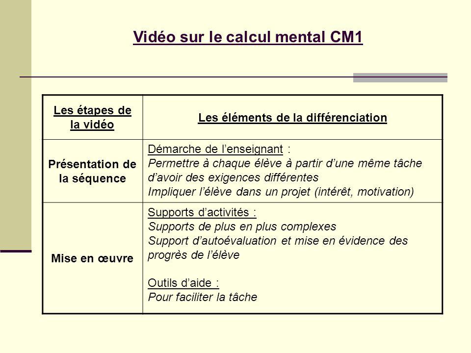 Les étapes de la vidéo Les éléments de la différenciation Présentation de la séquence Mise en œuvre Vidéo sur le calcul mental CM1 Démarche de lenseig