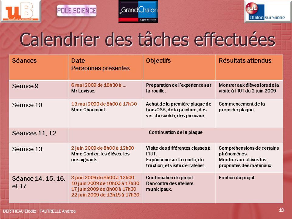 Calendrier des tâches effectuées SéancesDate Personnes présentes ObjectifsRésultats attendus Séance 9 6 mai 2009 de 16h30 à … Mr Lavisse. Préparation