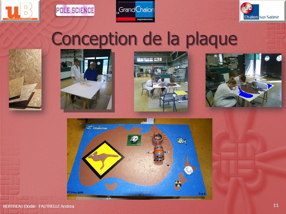 Conception de la plaque BERTHEAU Elodie - FAUTRELLE Andrea 11