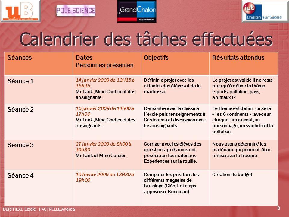 Calendrier des tâches effectuées SéancesDates Personnes présentes ObjectifsRésultats attendus Séance 1 14 janvier 2009 de 13H15 à 15h15 Mr Tank,Mme Co